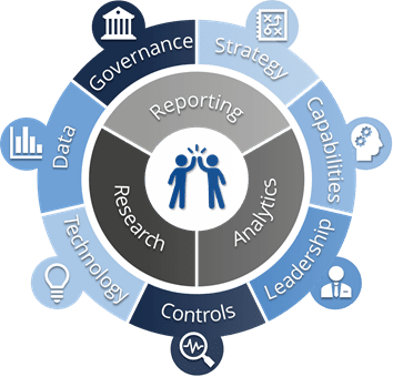 Capability building-HR-Analytics