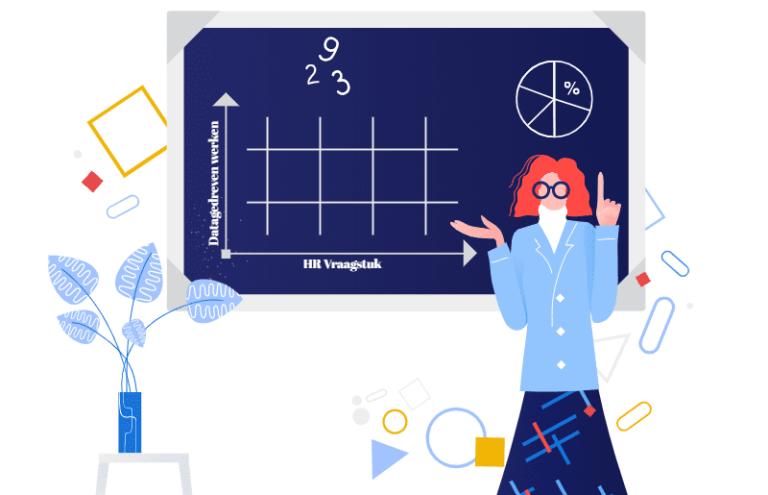 Datagedreven HR Beleid